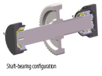 Shaft-bearing gearbox configuration
