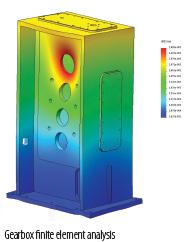 Gearbox finite element analysis