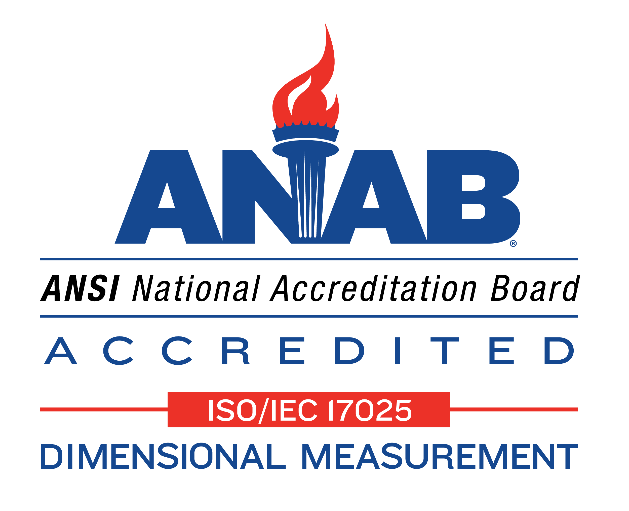 ANAB ANSI National Accreditation Board