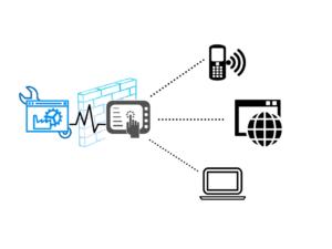 IIoT Network Edge Device Security